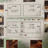 三左蔵 川崎